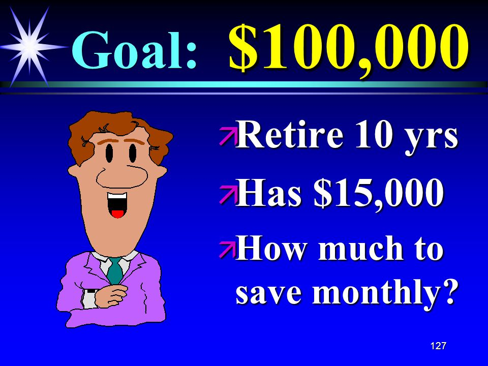 127 $100,000 Goal: $100,000 ä Retire 10 yrs ä Has $15,000 ä How much to save monthly