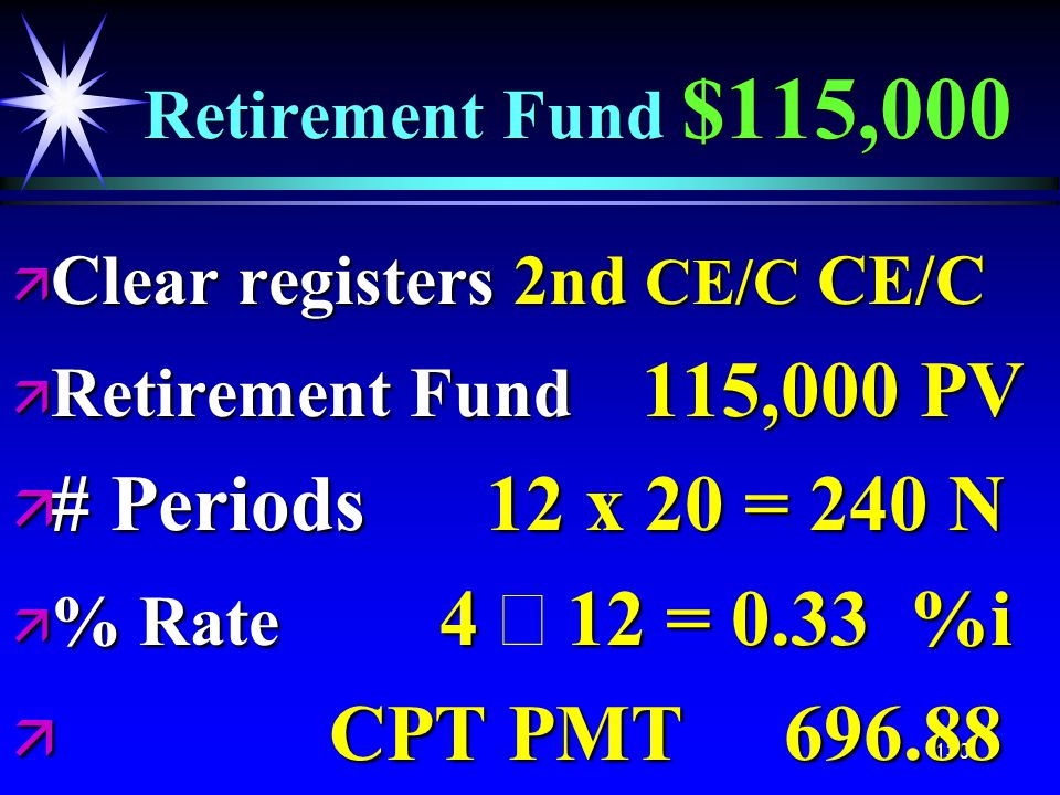 130 Retirement Fund $115,000 ä Clear registers 2nd CE/C CE/C ä Retirement Fund 115,000 PV ä # Periods 12 x 20 = 240 N  % Rate 4 12 = 0.33 %i  % Rate 4  12 = 0.33 %i ä CPT PMT 696.88