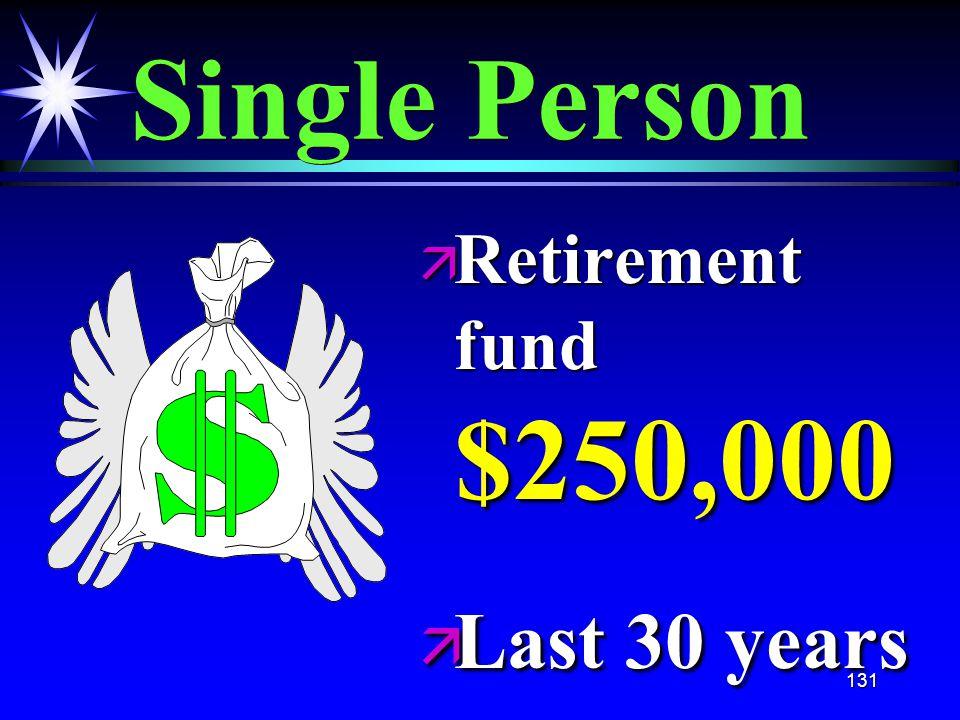 131 Single Person ä Retirement fund $250,000 ä Last 30 years