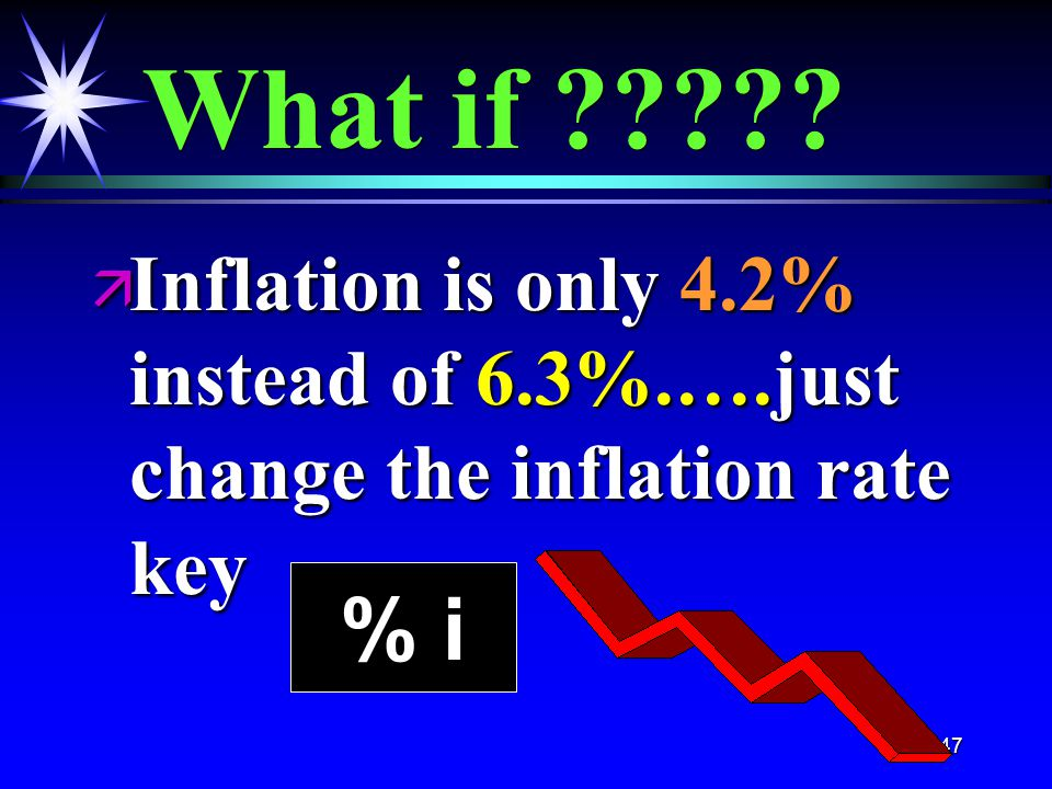 147 What if ä Inflation is only 4.2% instead of 6.3%.….just change the inflation rate key % i