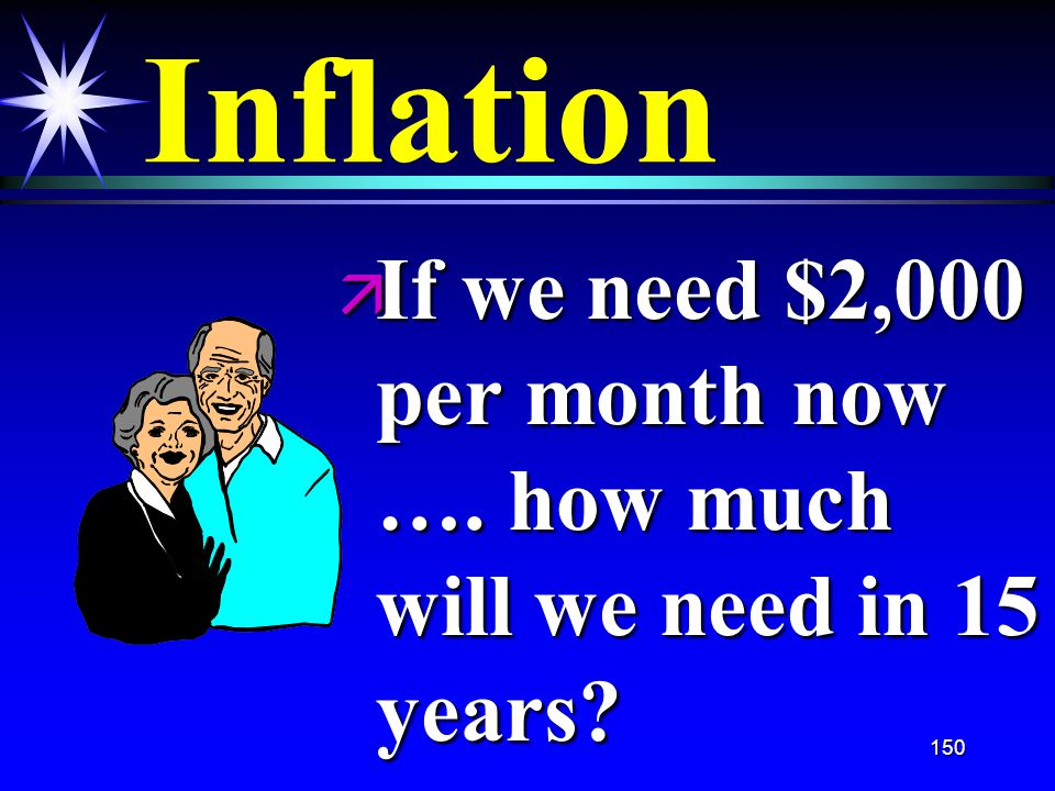 150 Inflation ä If we need $2,000 per month now …. how much will we need in 15 years