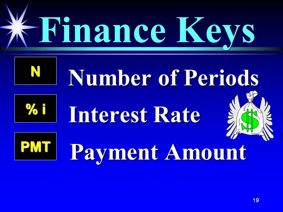 19 Finance Keys N % i PMT Number of Periods Number of Periods Interest Rate Interest Rate Payment Amount Payment Amount