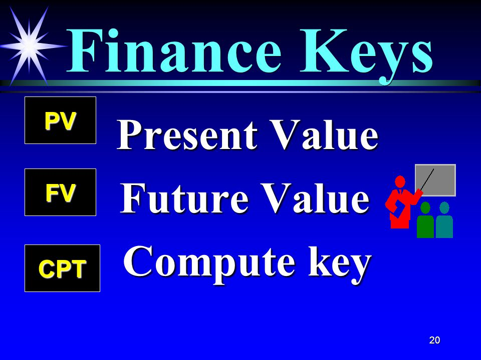 20 Finance Keys PV FV Present Value Present Value Future Value Future Value Compute key Compute key CPT