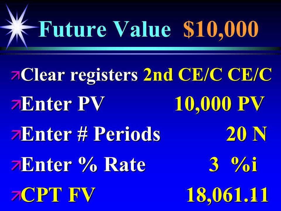 24 Future Value $10,000 ä Clear registers 2nd CE/C CE/C ä Enter PV 10,000 PV ä Enter # Periods 20 N ä Enter % Rate 3 %i ä CPT FV 18,061.11