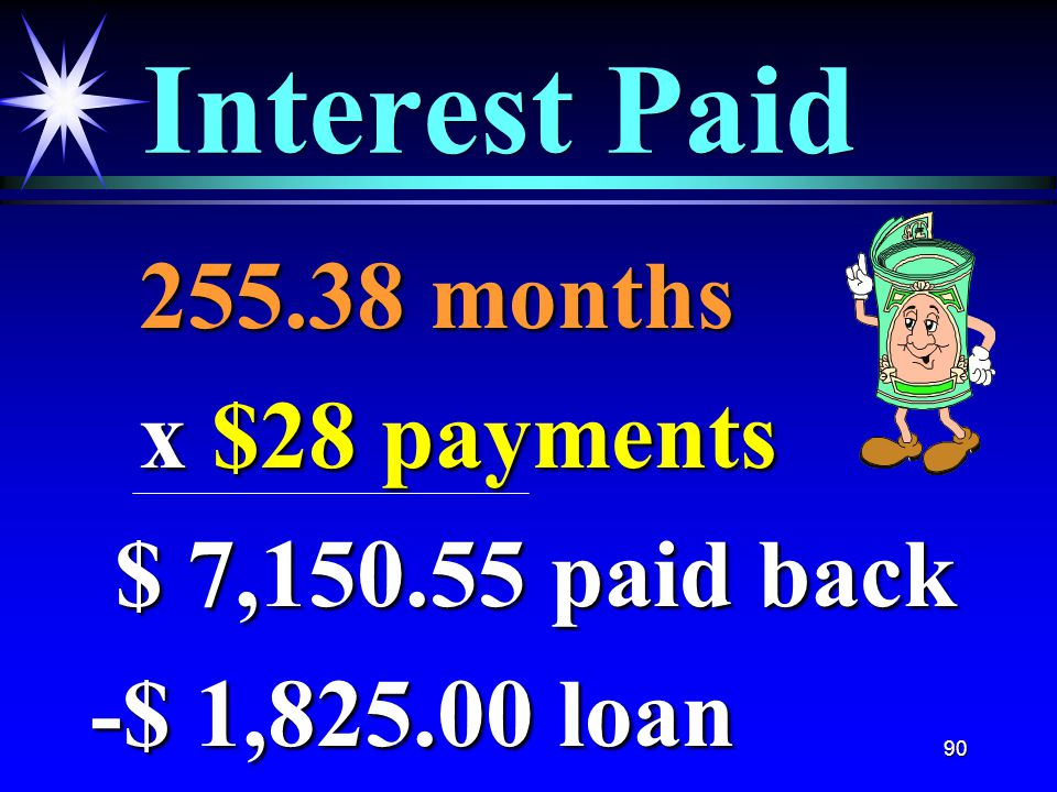 90 Interest Paid 255.38 months 255.38 months x $28 payments x $28 payments $ 7,150.55 paid back $ 7,150.55 paid back -$ 1,825.00 loan