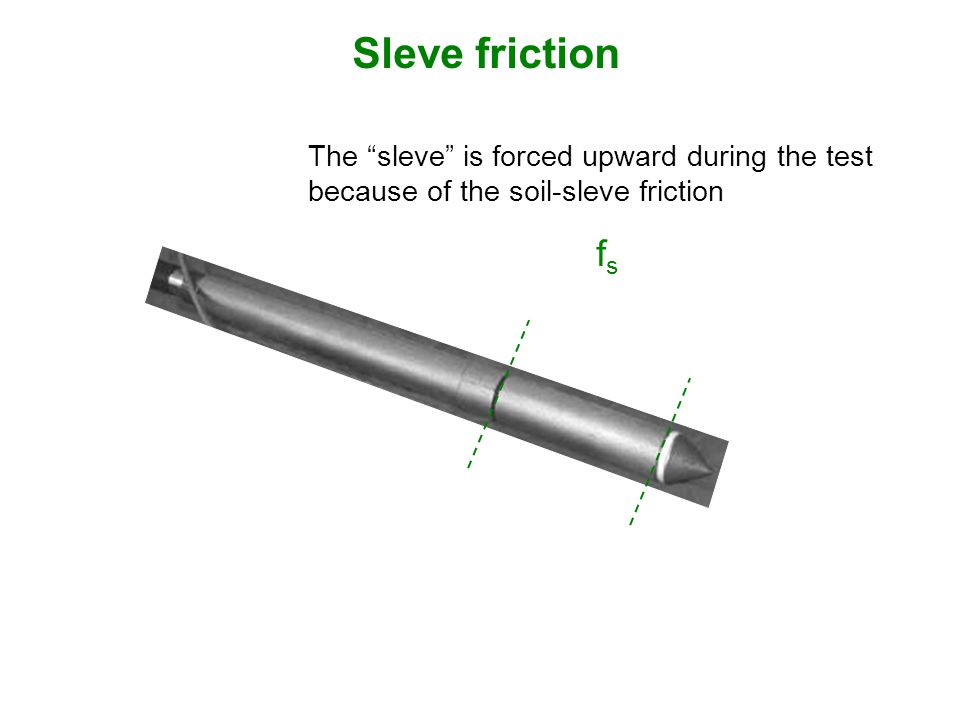 Sleve friction The sleve is forced upward during the test because of the soil-sleve friction f s