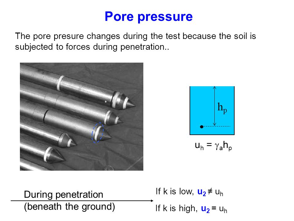 Pore pressure The pore presure changes during the test because the soil is subjected to forces during penetration..
