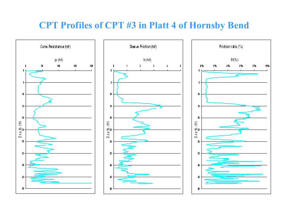 CPT Profiles of CPT #3 in Platt 4 of Hornsby Bend