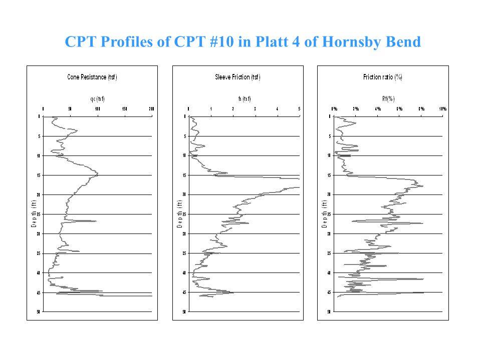 CPT Profiles of CPT #10 in Platt 4 of Hornsby Bend