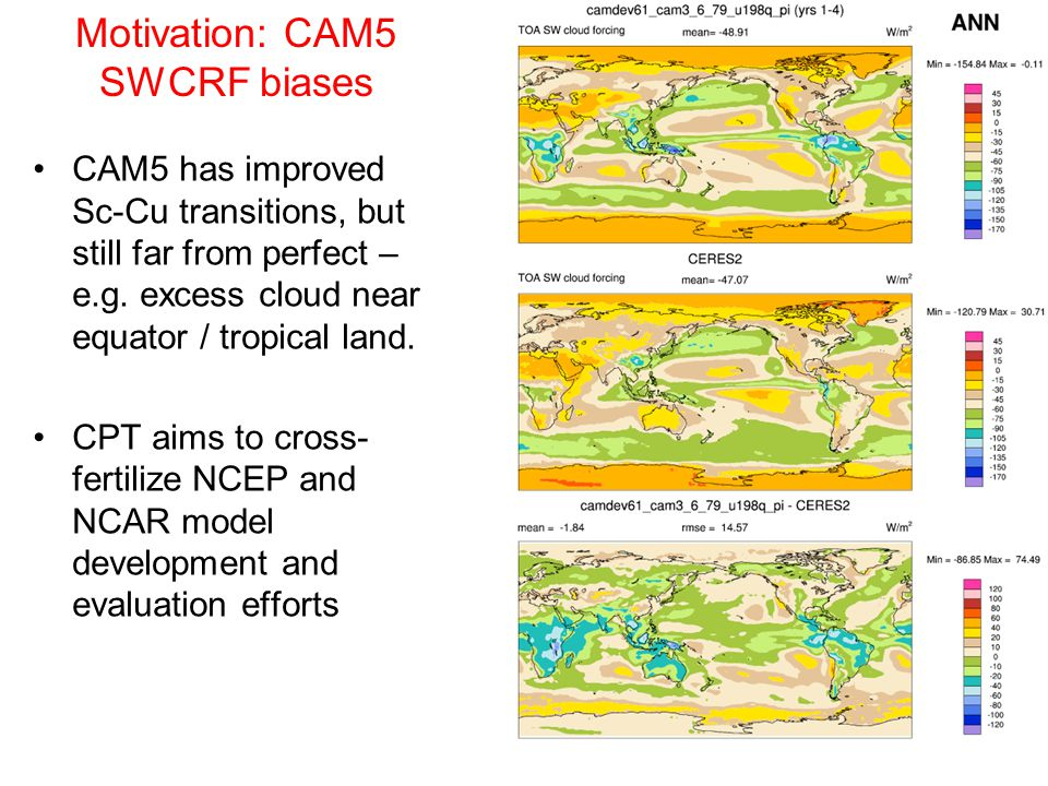 Motivation: CAM5 SWCRF biases CAM5 has improved Sc-Cu transitions, but still far from perfect – e.g. excess cloud near equator / tropical land. CPT ai