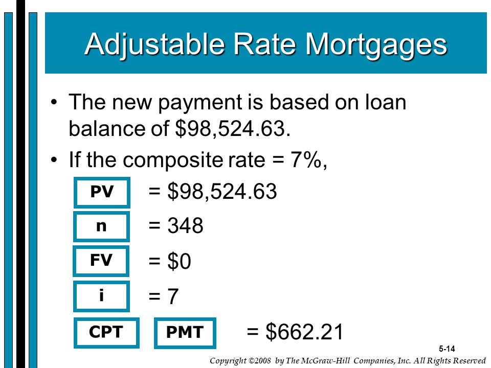 5-14 Copyright ©2008 by The McGraw-Hill Companies, Inc. All Rights Reserved Adjustable Rate Mortgages The new payment is based on loan balance of $98,