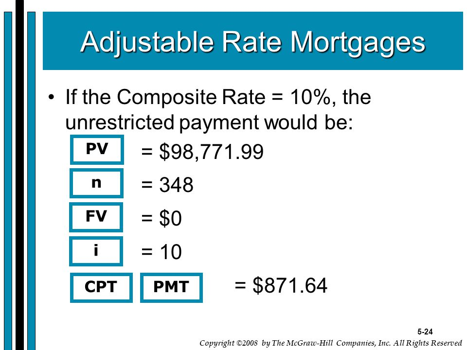 5-24 Copyright ©2008 by The McGraw-Hill Companies, Inc. All Rights Reserved Adjustable Rate Mortgages If the Composite Rate = 10%, the unrestricted pa