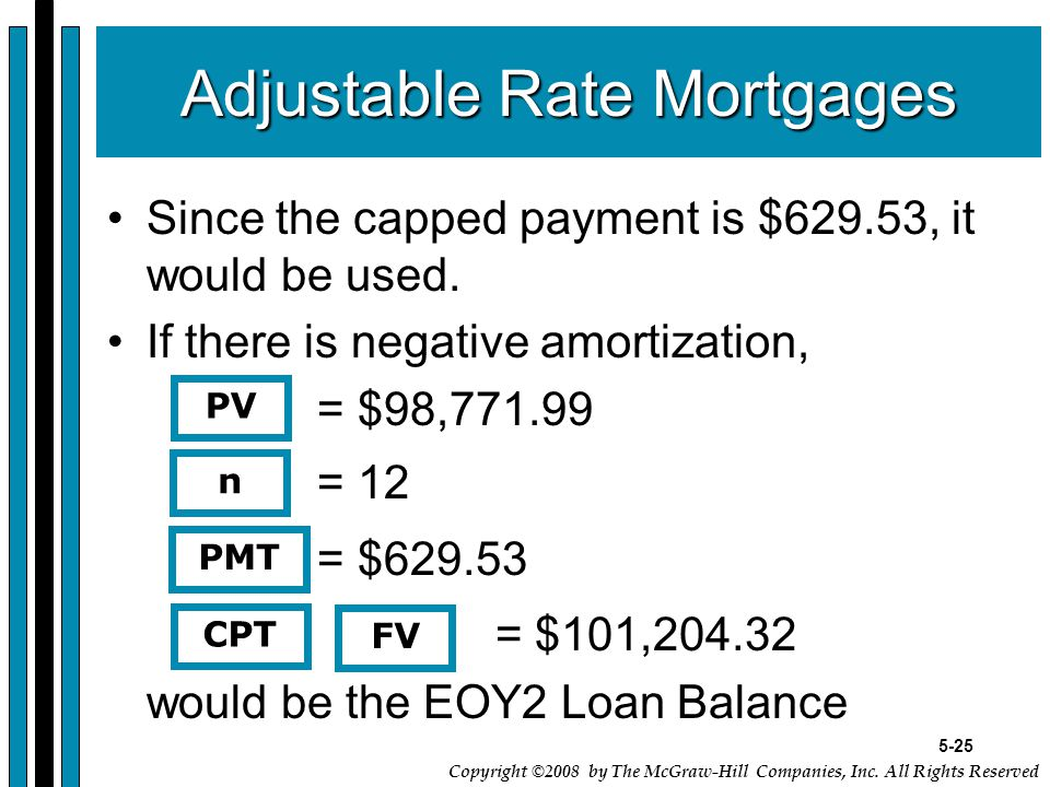 5-25 Copyright ©2008 by The McGraw-Hill Companies, Inc. All Rights Reserved Adjustable Rate Mortgages Since the capped payment is $629.53, it would be
