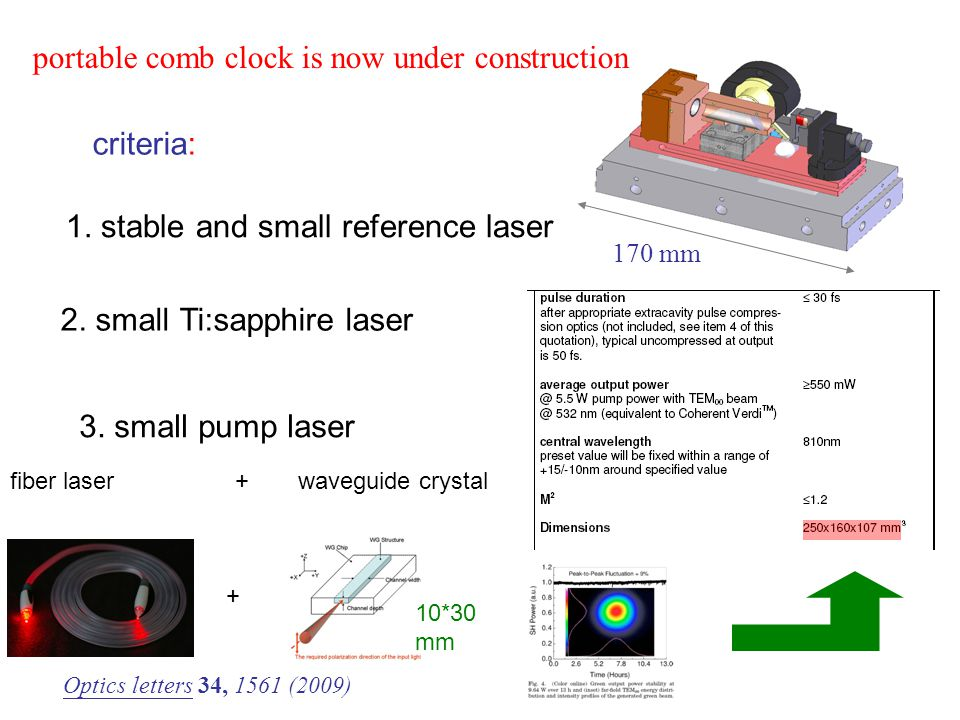 170 mm portable comb clock is now under construction 1. stable and small reference laser 3. small pump laser 2. small Ti:sapphire laser criteria: fibe