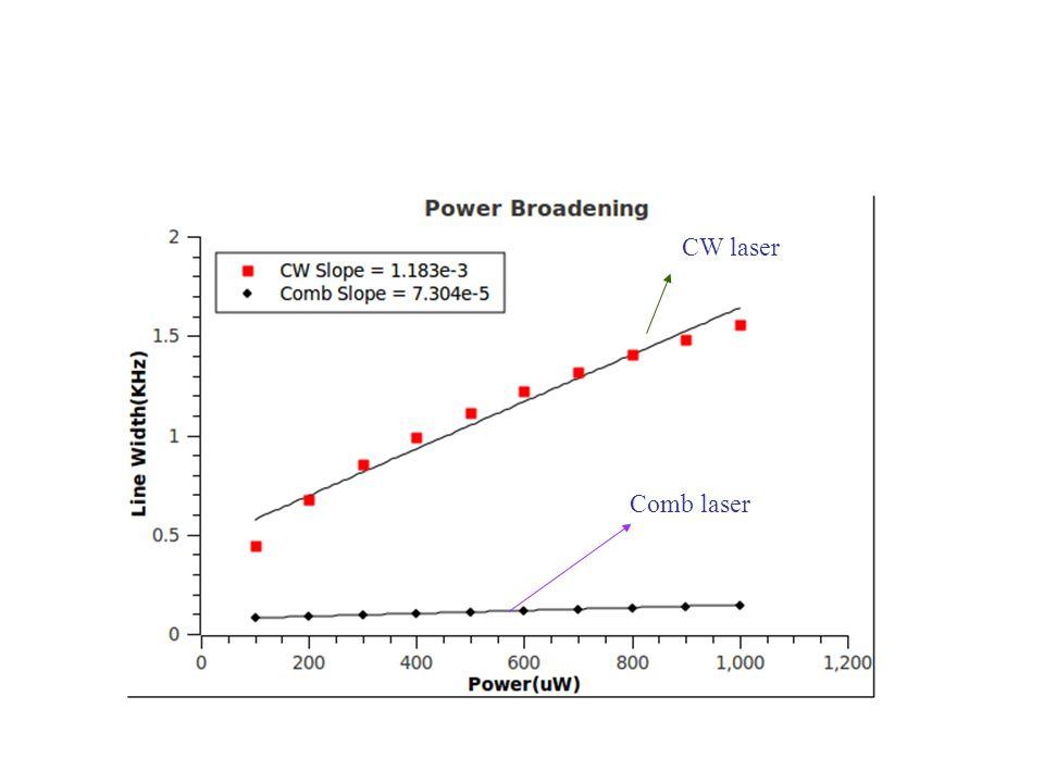 Comb laser CW laser