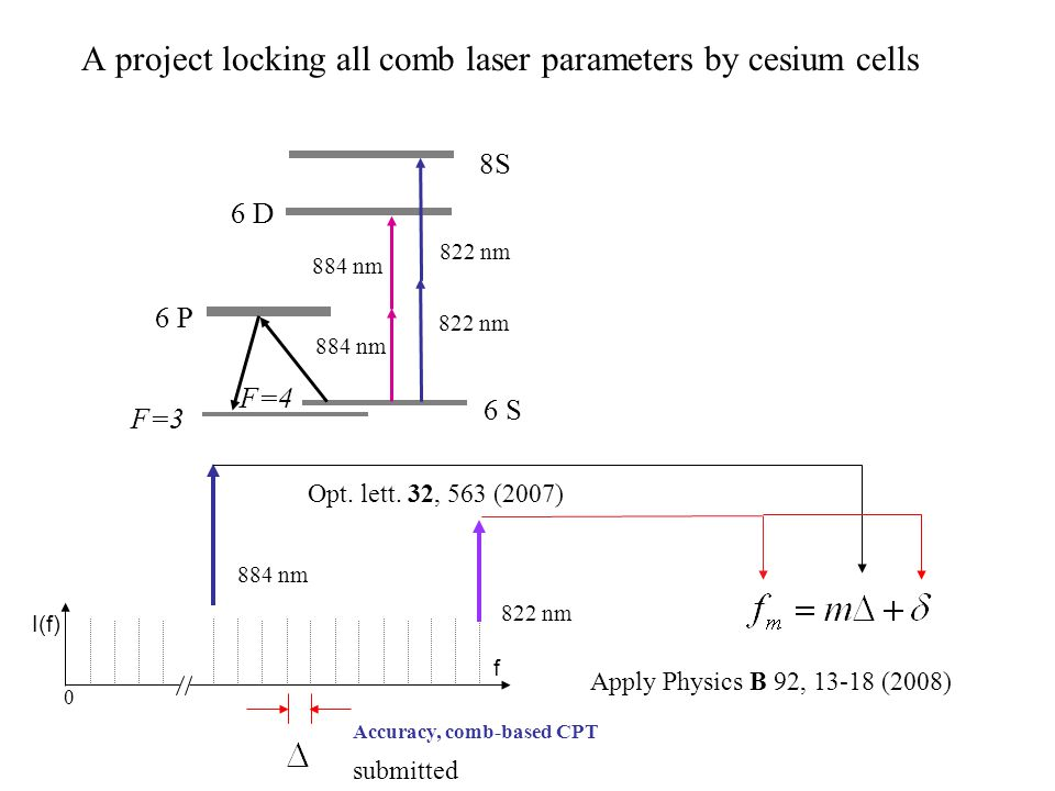 I(f) f  F=4 6 P 6 S F=3 6 D 8S 822 nm 884 nm 822 nm 884 nm 822 nm 884 nm A project locking all comb laser parameters by cesium cells Accuracy, comb-b