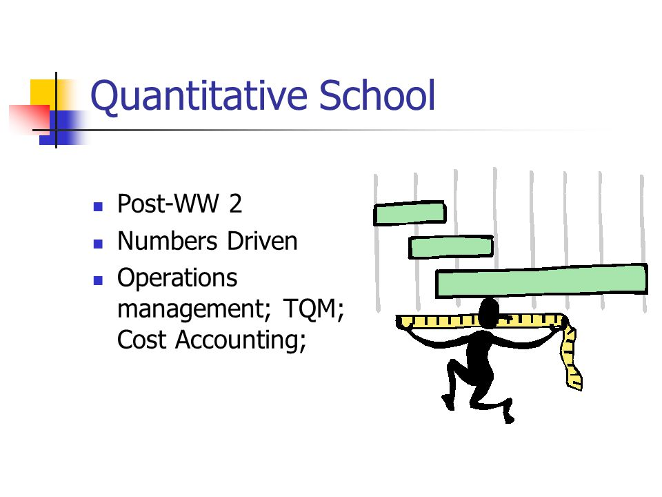 Quantitative School Post-WW 2 Numbers Driven Operations management; TQM; Cost Accounting;