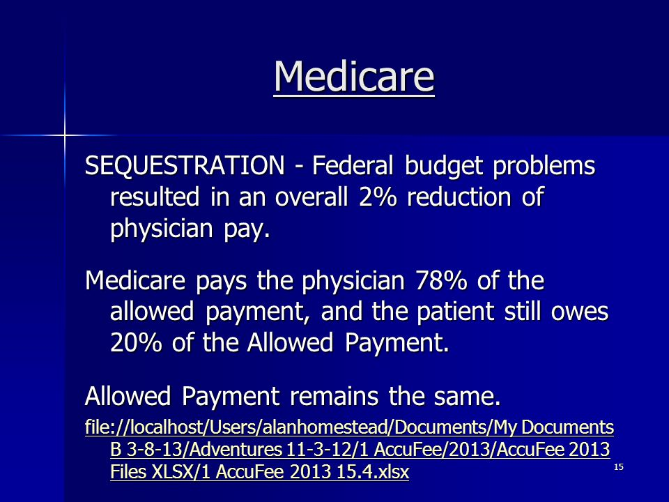 Medicare SEQUESTRATION - Federal budget problems resulted in an overall 2% reduction of physician pay.