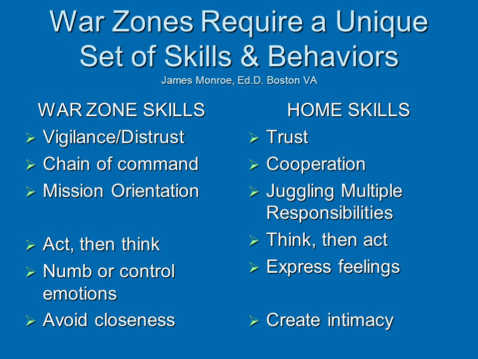 War Zones Require a Unique Set of Skills & Behaviors James Monroe, Ed.D.