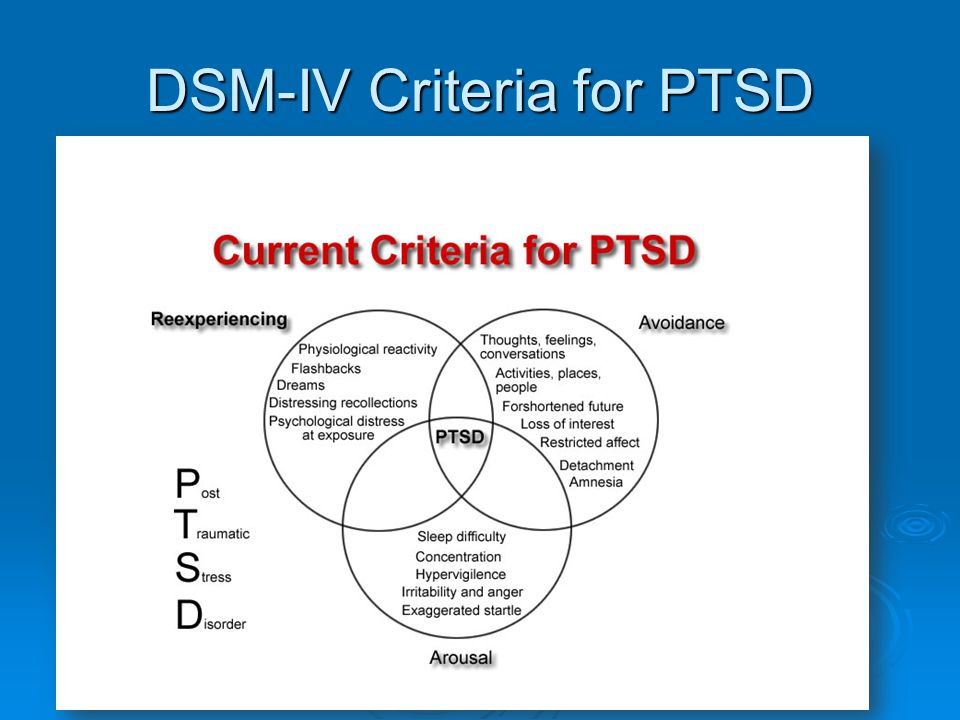 DSM-IV Criteria for PTSD