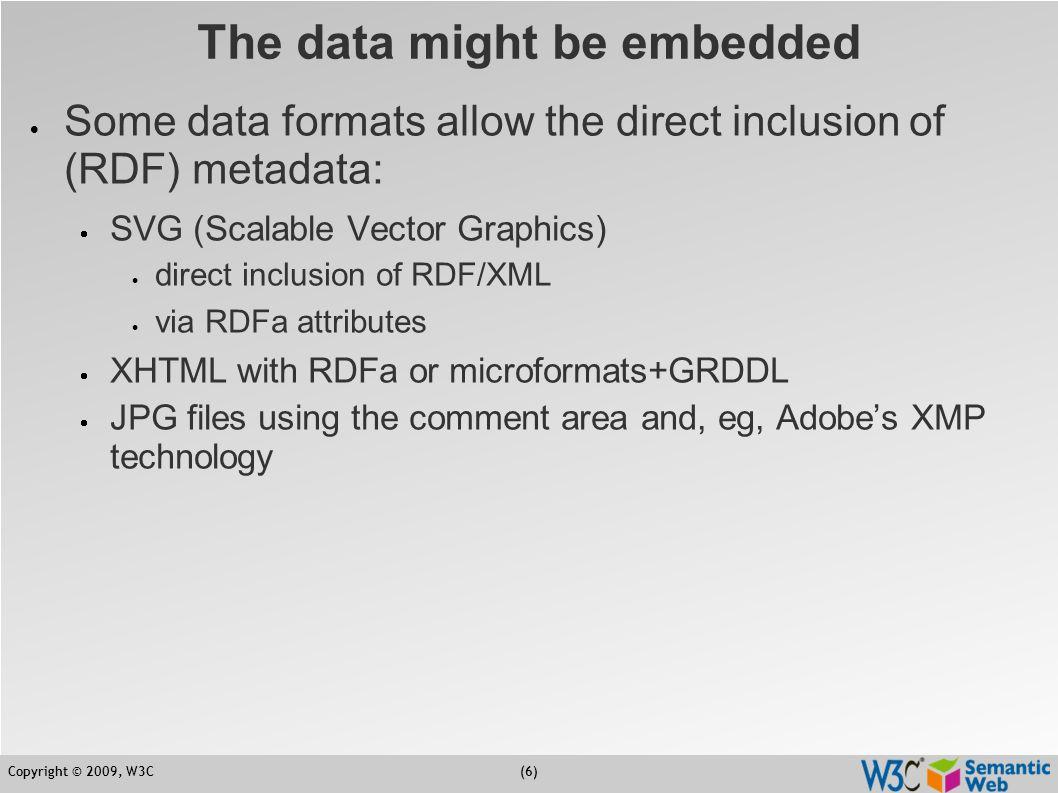 Copyright © 2009, W3C(37) Hierarchy of cores