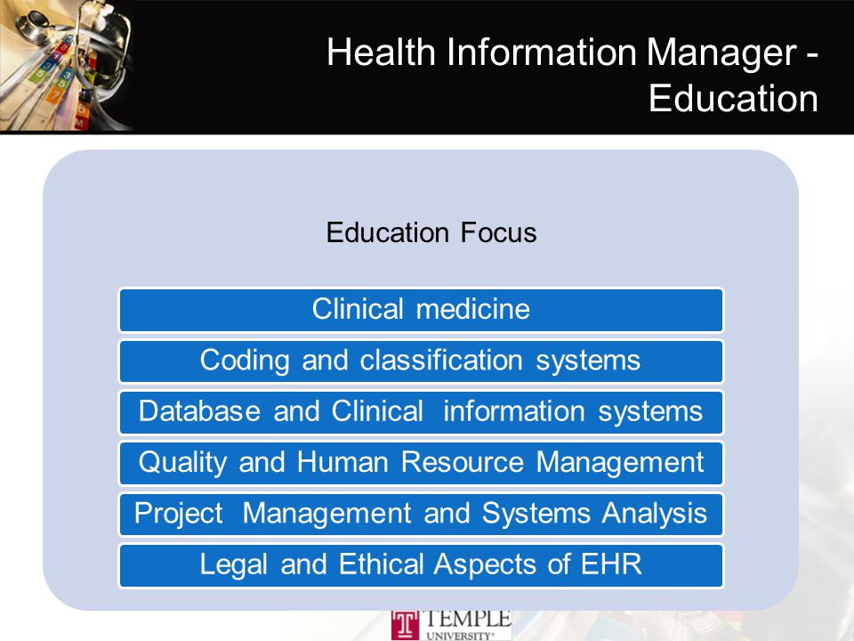 Health Information Manager - Education Education Focus Clinical medicineCoding and classification systemsDatabase and Clinical information systemsQuality and Human Resource ManagementProject Management and Systems AnalysisLegal and Ethical Aspects of EHR