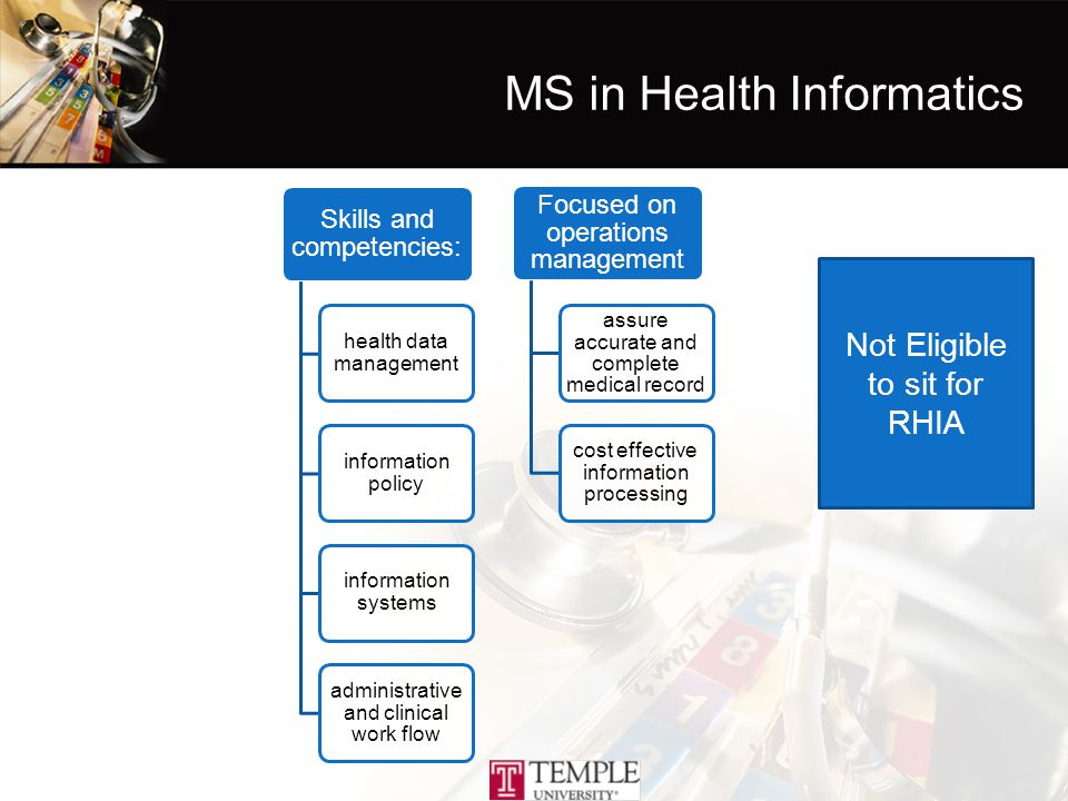 MS in Health Informatics Skills and competencies: health data management information policy information systems administrative and clinical work flow Focused on operations management assure accurate and complete medical record cost effective information processing Not Eligible to sit for RHIA