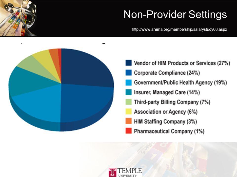 Non-Provider Settings http://www.ahima.org/membership/salarystudy08.aspx