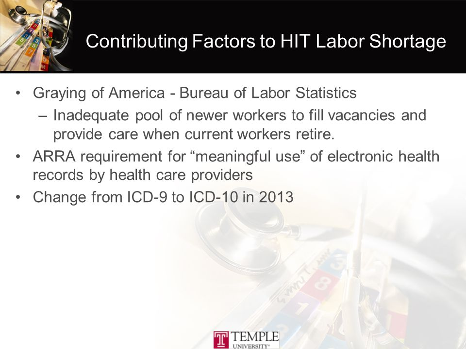 Contributing Factors to HIT Labor Shortage Graying of America - Bureau of Labor Statistics –Inadequate pool of newer workers to fill vacancies and provide care when current workers retire.