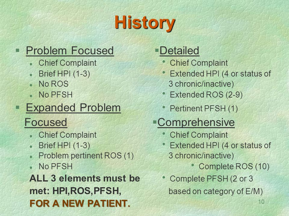 10 History  Problem Focused  Detailed Chief Complaint  Chief Complaint Brief HPI (1-3)  Extended HPI (4 or status of No ROS 3 chronic/inactive) No
