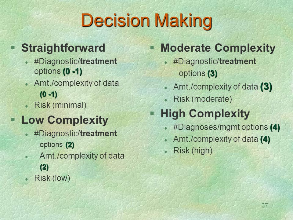 37 Decision Making  Straightforward (0 -1) #Diagnostic/treatment options (0 -1) Amt./complexity of data (0 -1) Risk (minimal)  Low Complexity #Diagn
