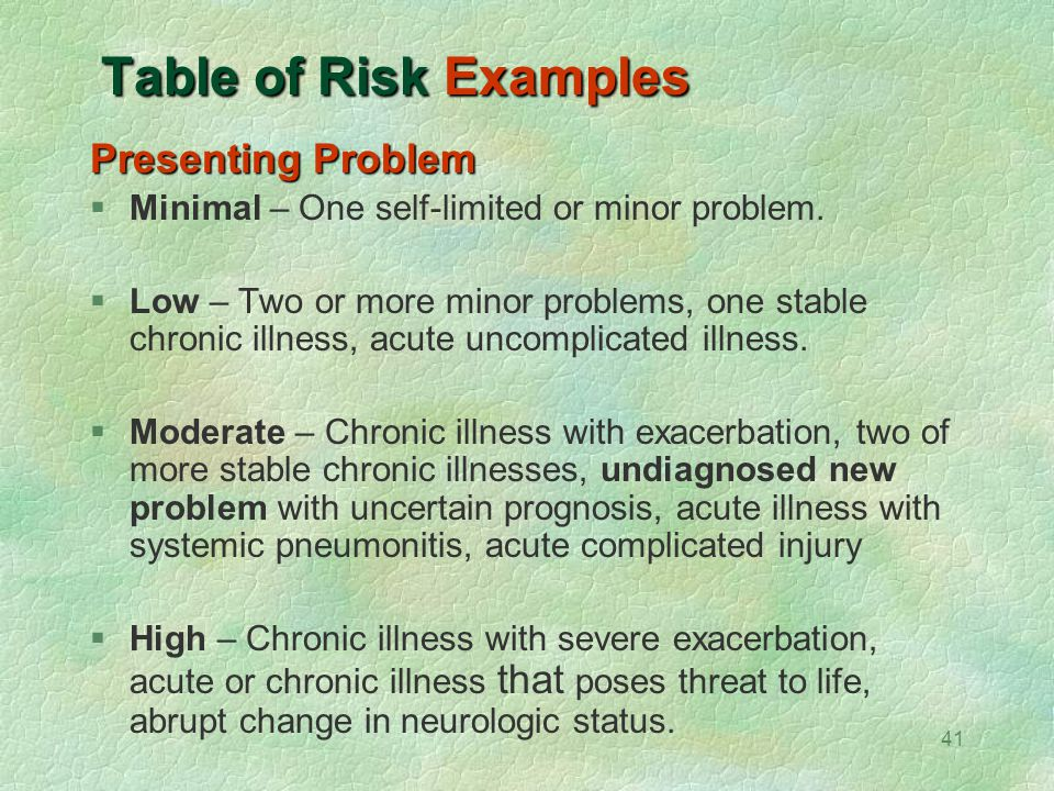 41 Table of Risk Examples Presenting Problem  Minimal – One self-limited or minor problem.  Low – Two or more minor problems, one stable chronic ill