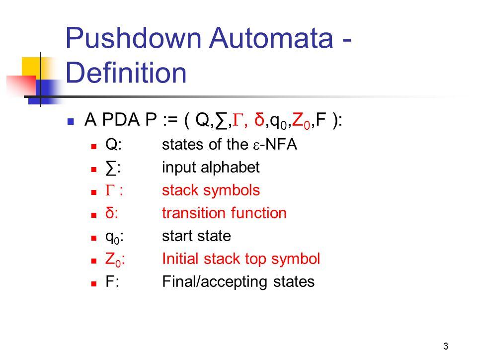 δ : The Transition Function δ(q,a,X) = {(p,Y), …} 1.