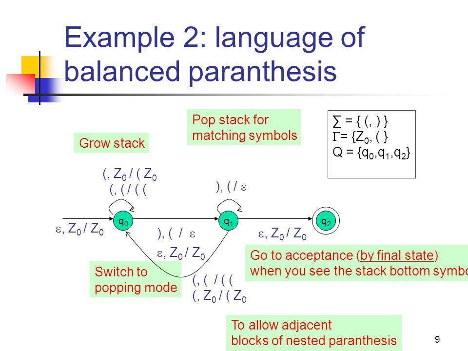 10 Example 2: language of balanced paranthesis (another design) ∑ = { (, ) }  = {Z 0, ( } Q = {q 0,q 1 } q0q0 (,Z 0 / ( Z 0 (,( / ( ( ), ( /  start q1q1 ,Z 0 / Z 0