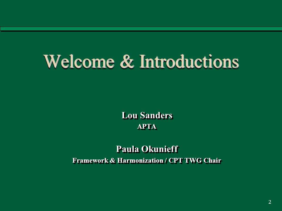 2 Welcome & Introductions Lou Sanders APTA Paula Okunieff Framework & Harmonization / CPT TWG Chair Lou Sanders APTA Paula Okunieff Framework & Harmonization / CPT TWG Chair