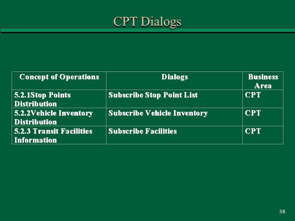 38 CPT Dialogs