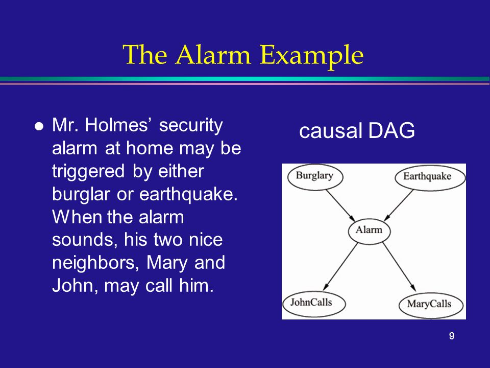 10 The Alarm Example l Variable order: »Burglary »Earthquake »Alarm »JohnCalls »MaryCalls BN