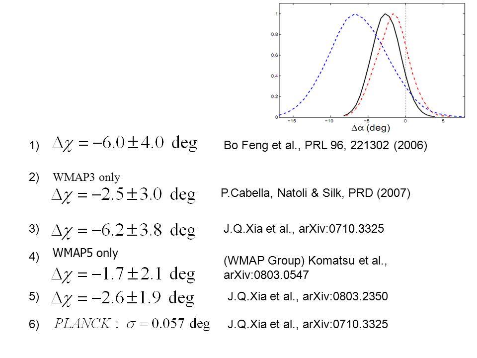 WMAP3 only 1) 2) 3) 6) Bo Feng et al., PRL 96, 221302 (2006) J.Q.Xia et al., arXiv:0710.3325 5)J.Q.Xia et al., arXiv:0803.2350 4) (WMAP Group) Komatsu et al., arXiv:0803.0547 WMAP5 only J.Q.Xia et al., arXiv:0710.3325 P.Cabella, Natoli & Silk, PRD (2007)