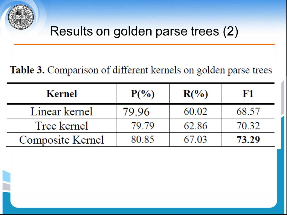 Results on golden parse trees (2)