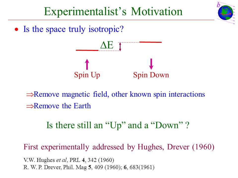 Experimentalist's Motivation  Is the space truly isotropic?  Remove magnetic field, other known spin interactions  Remove the Earth EE Spin Up Sp
