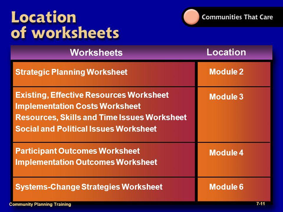 Community Planning Training 1- Community Planning Training 7-11 Strategic Planning Worksheet Module 2 Module 3 Module 4 Existing, Effective Resources