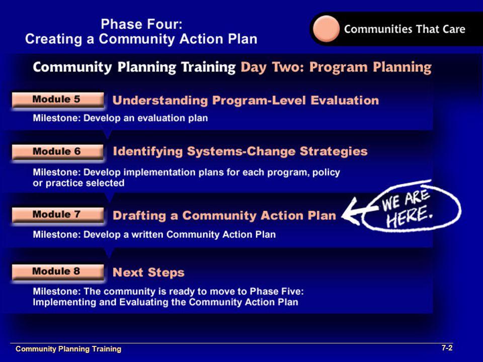 Community Planning Training 1- Community Planning Training 7-2