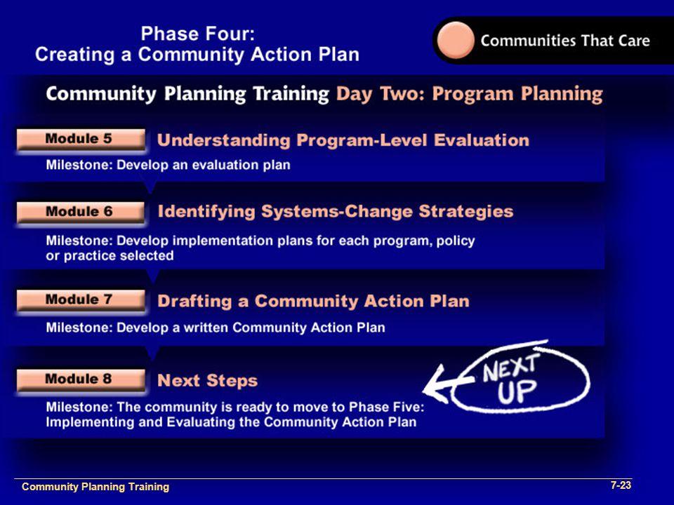 Community Planning Training 1- Community Planning Training 7-23