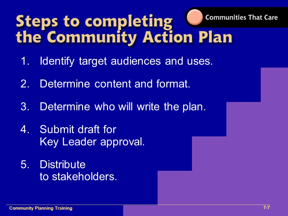 Community Planning Training 1- Community Planning Training 7-7 1.Identify target audiences and uses. 2.Determine content and format. 3.Determine who w