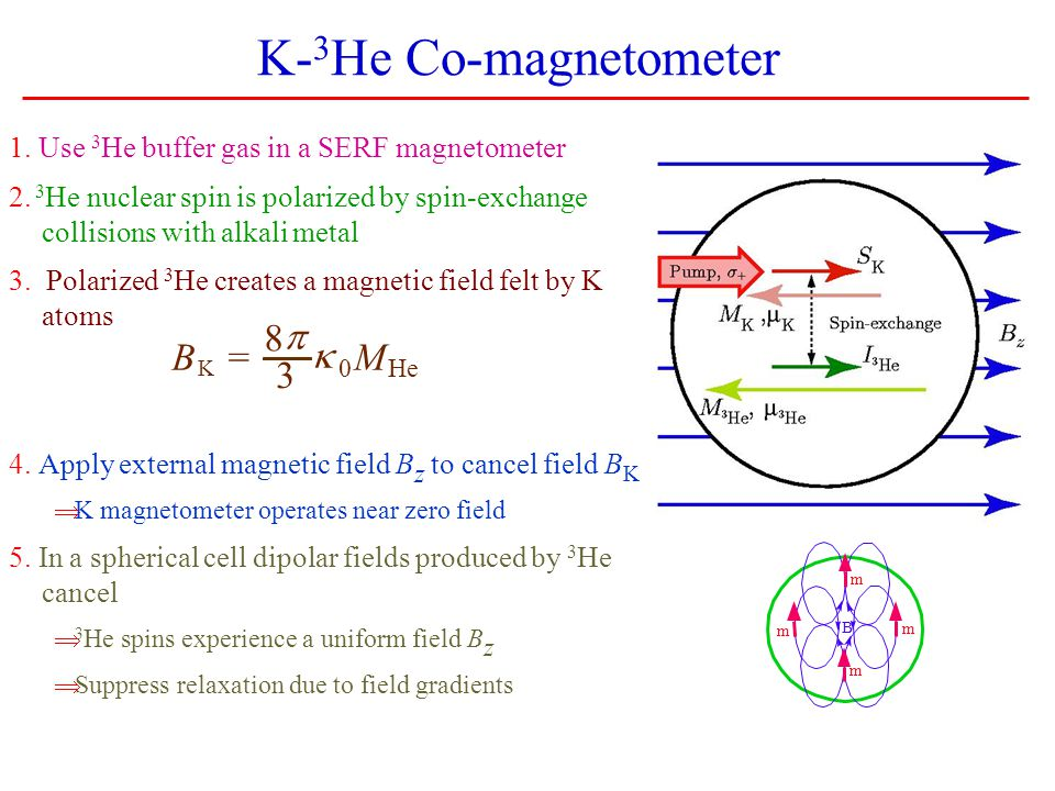 K- 3 He Co-magnetometer 1.Use 3 He buffer gas in a SERF magnetometer 2.