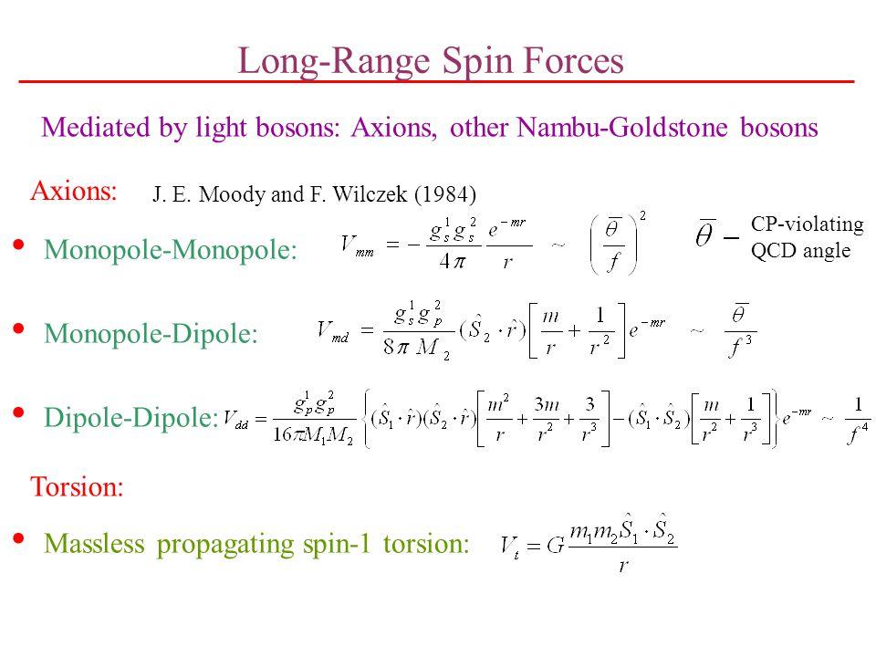 Long-Range Spin Forces Monopole-Monopole: Monopole-Dipole: Dipole-Dipole: Massless propagating spin-1 torsion: J.