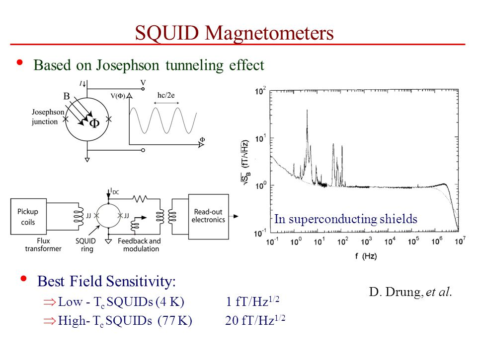 SQUID Magnetometers Based on Josephson tunneling effect Best Field Sensitivity:  Low - T c SQUIDs (4 K) 1 fT/Hz 1/2  High- T c SQUIDs (77 K) 20 fT/Hz 1/2 D.