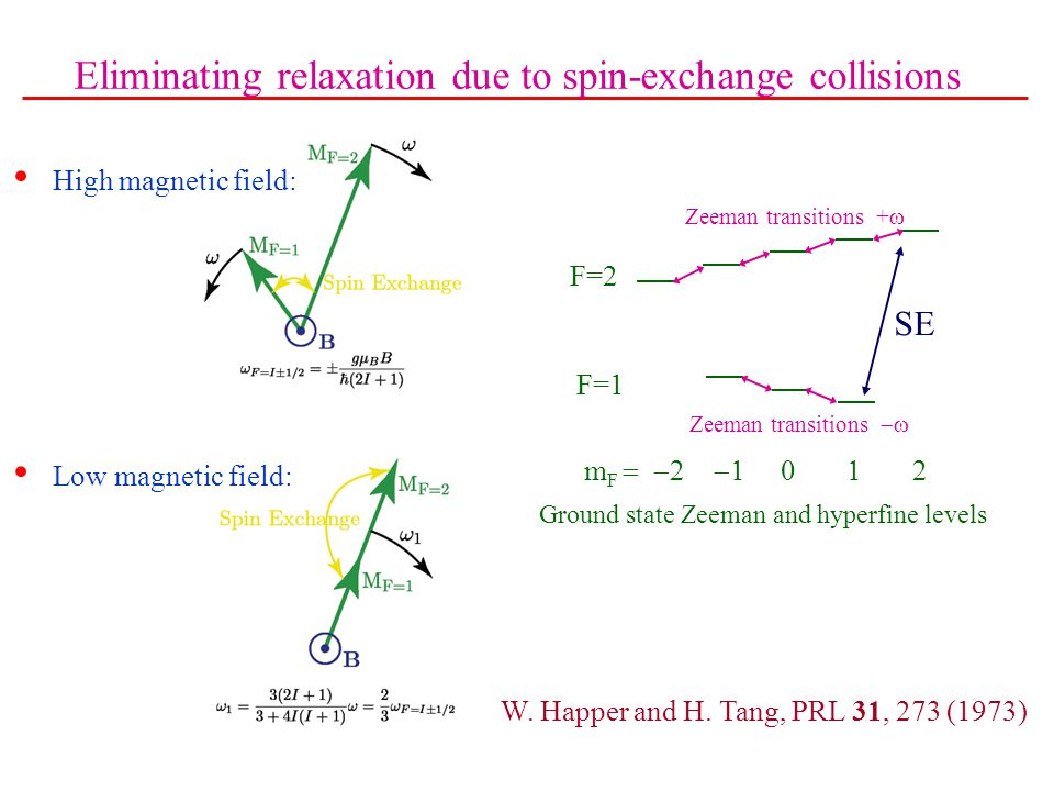 Eliminating relaxation due to spin-exchange collisions W.