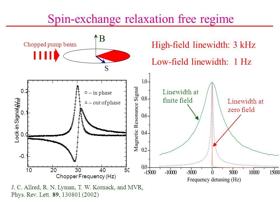 Spin-exchange relaxation free regime S B Chopped pump beam High-field linewidth: 3 kHz Low-field linewidth: 1 Hz J.