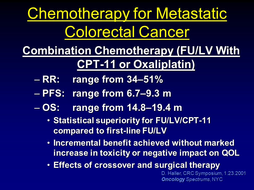 D. Haller, CRC Symposium, 1.23.2001 Oncology Spectrums, NYC Chemotherapy for Metastatic Colorectal Cancer Combination Chemotherapy (FU/LV With CPT-11